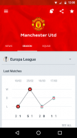 Onefootball Live Soccer Scores for PC