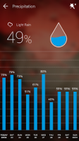 GO Weather Forecast & Widgets APK