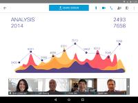 Cisco WebEx Meetings APK