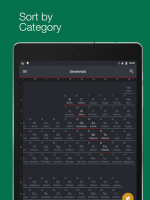 Periodic Table 2016 for PC