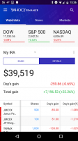 Yahoo Finance for PC