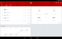 Onefootball Live Soccer Scores APK